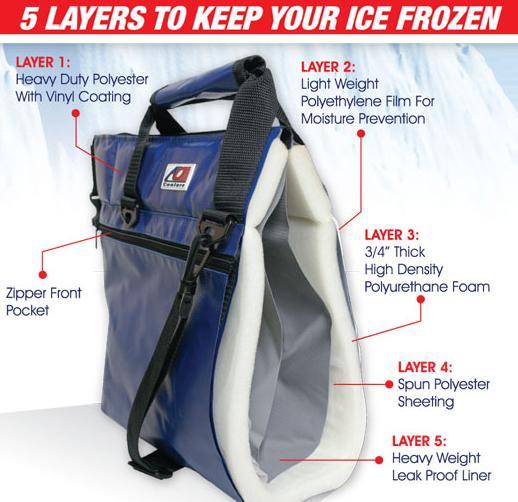 cooler bags canada